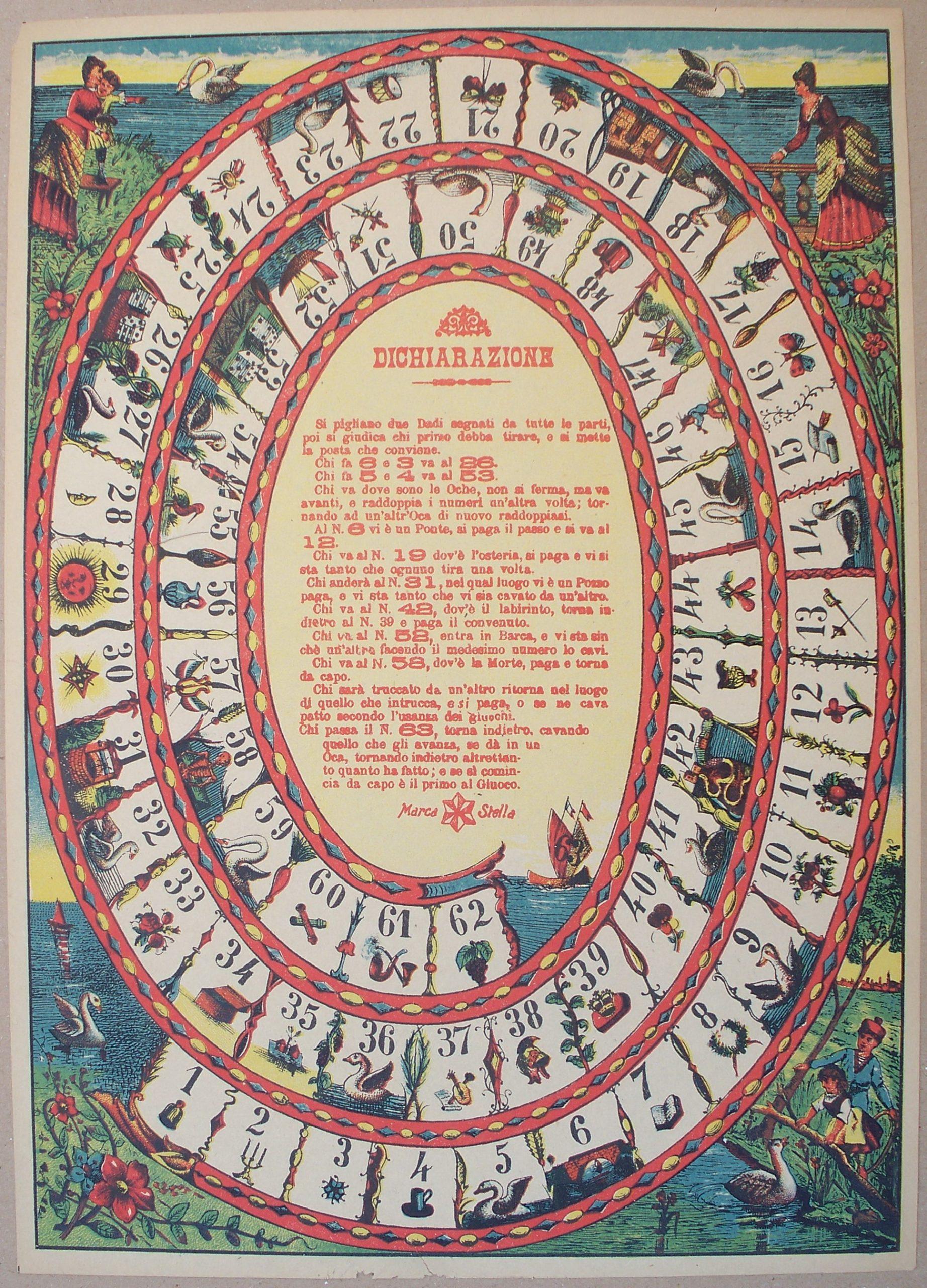 juego de la oca- año 1925